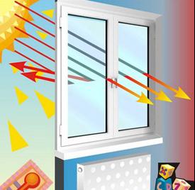 Что мне делать если у меня дома слишком жарко?